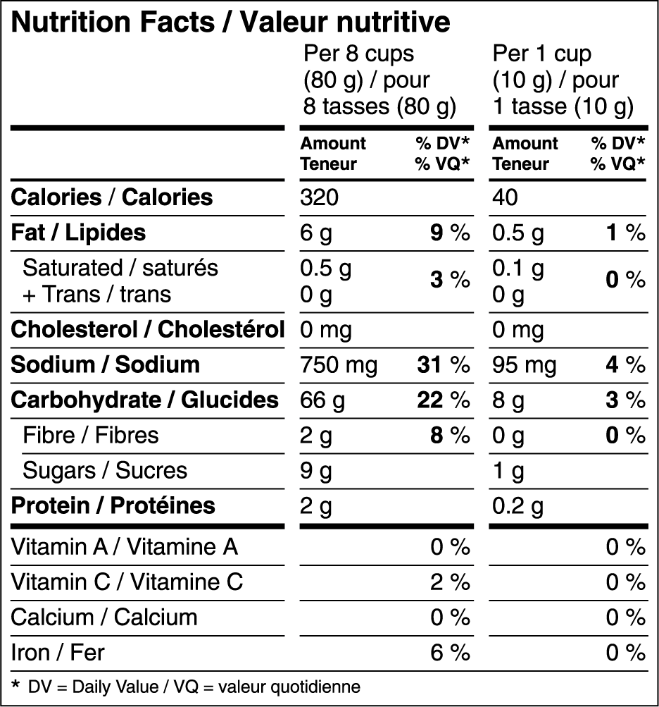 CARAMEL AU SEL DE MER Nutrition Facts