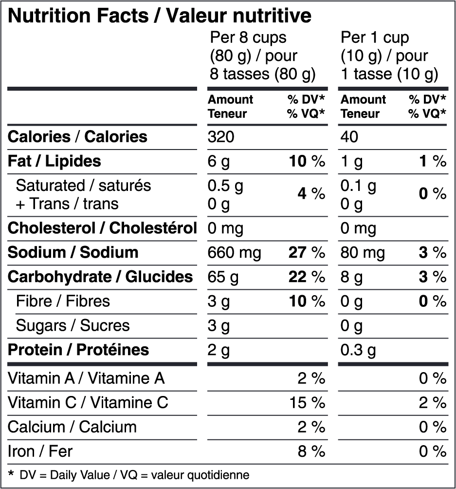 Fiesta Salsa Nutrition Facts